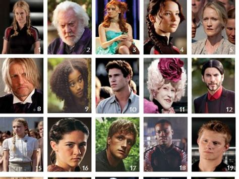 make a hunger character which hunger games character are you playbuzz