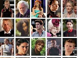 Which Hunger Games Character Are YOU?   Playbuzz
