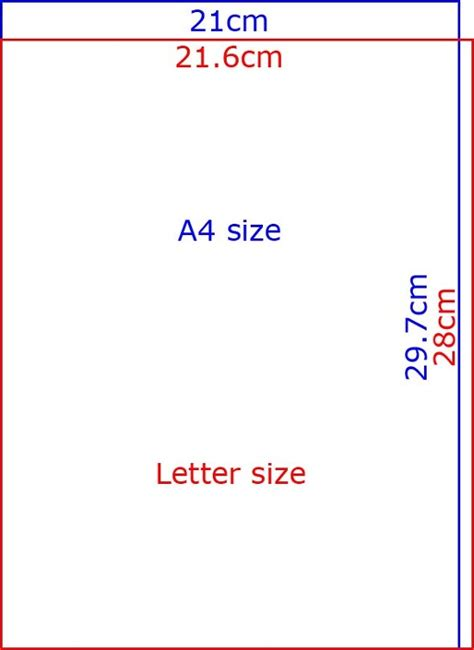letter size vs a4 packers express 미국의 a4 용지 letter size 29019