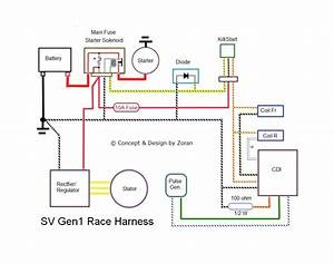 Sv Curvy Race Loom Diagram - Sv650 Org