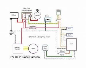 Sv Curvy Race Loom Diagram - Sv650 Org