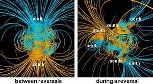Geomagnetic reversal - Wikipedia