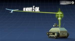 Radar of the Future: Russian Army to Get Advanced Stealth ...
