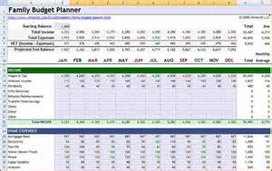 Monthly Budget Excel Template Excel Budget Plannermemo Templates Word Memo Templates Word