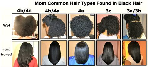 Everyone Is Different, What's Your Hair Type?