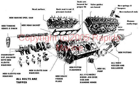 Big Block Chevy Engine Diagram by Gm Sbc Block Numbers Id Chevy Big Block Ford