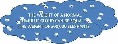 Science Facts Fun Fact Amazing Clouds
