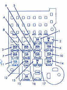Chevrolet Blazer 4300 1993 Fuse Box  Block Circuit Breaker