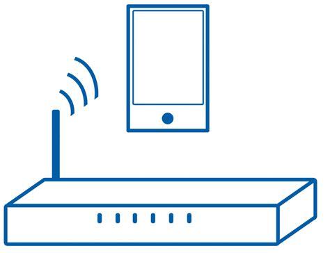 guide wlan und telefon am router einrichten check24