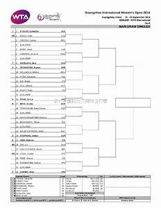 Main Draw - TennisForum.com