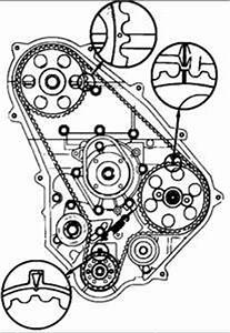 toyota camry 2 4l engine diagram toyota free engine With engine diagram saturn timing chain marks saturn ignition cylinder 1999