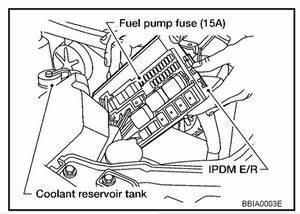 2005 Altima Fuse Block Wiring Diagram : it cranks won 39 t fire or not getting any fuel 2002 2006 ~ A.2002-acura-tl-radio.info Haus und Dekorationen