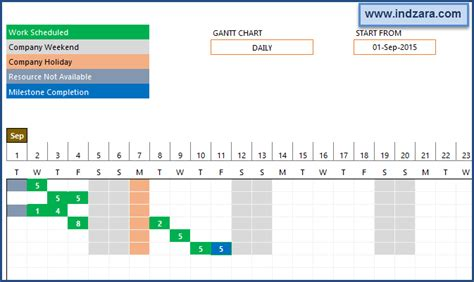 project planner template project schedule timeline