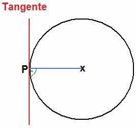 Tangente Berechnen Mit Punkt : tangente sekante und passante ~ Themetempest.com Abrechnung