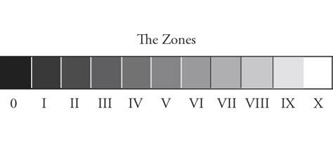 camera position   creativity   zone jeff
