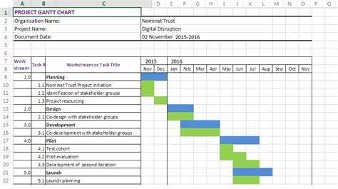Gantt Chart Template by Excel Gantt Chart Template 2016 Chart Template