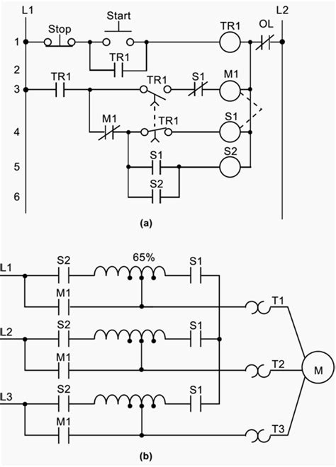 plc application for reduced voltage start motor control