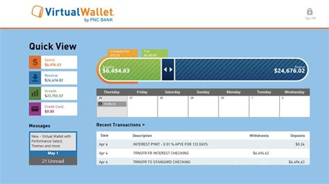 Virtual Wallet By Pnc Bank App For Windows In The Windows. Free Auto Insurance Quote Online. College Grants For Military Spouses. Title Loans Clarksville Tn Type Of Drug Abuse. Latest Smartphone In The World. Llc Formation Illinois Quickbooks Web Service. Best Vpn Service Providers Scrum Master Means. Online Degree In Photography Signs Miami Fl. Virtual Elementary Schools Syrian News Paper