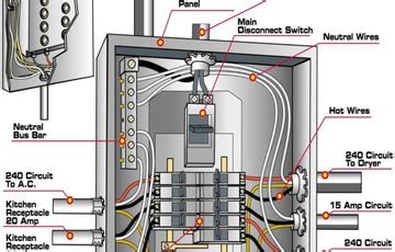 house breaker box diagram somurich