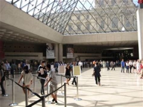 Leckereien Aus Frankreich  Musée Du Louvre