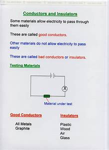 Science In The Home  Electricity