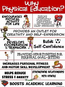 PE Poster: Why ... Elementary Pe Quotes
