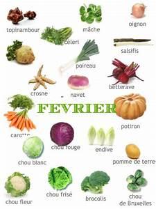 Fruits Legumes Saison : produits de saison vc82 jornalagora ~ Melissatoandfro.com Idées de Décoration