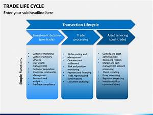 Trade Life Cycle Powerpoint Template