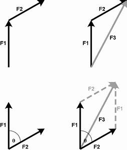 Drawing Vector Diagrams At Vectorified Com