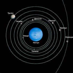 Neptune's Moons and It (page 3) - Pics about space