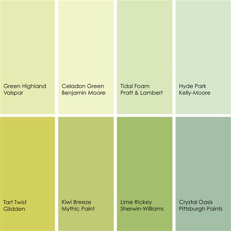 color feast when to use green in the dining room