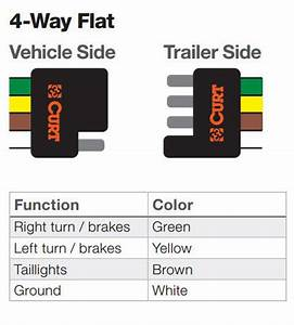 Trailer Wiring Diagram 4 Way Trailer Plug