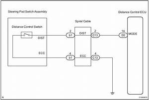 Toyota Sienna Service Manual  Distance Control Switch Circuit