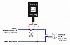 Faster96 - Healtech - Modulatore Luce Stop