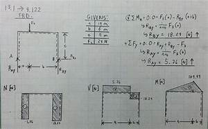 Engineering Mechanics  Statics Problem Solutions And
