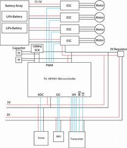 Avh P5700dvd Wiring Diagram
