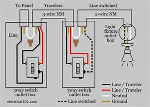 Light Switch Wiring Diagram For 1596 Sw. wiring two lights in one box with  two switches. electrical how do i wire multiple switches for my. lighted 4  way switch facetevents. how to2002-acura-tl-radio.info