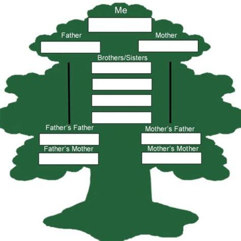 fillable family tree fillable family tree template sikh guru family tree pdf files punjabi language images blank