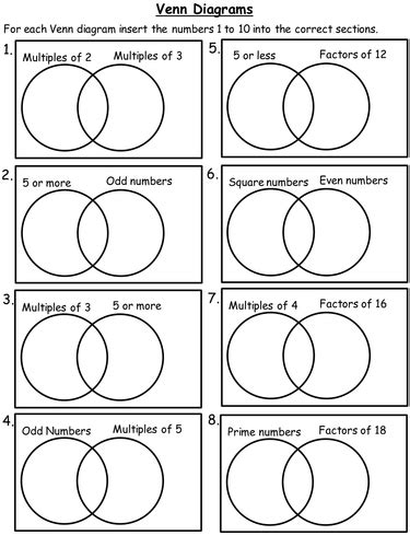 Venn Diagrams Worksheets By Cathyve  Uk Teaching Resources Tes
