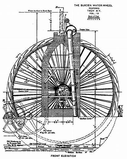 Water Wheel Drawing Burden Getdrawings Lake