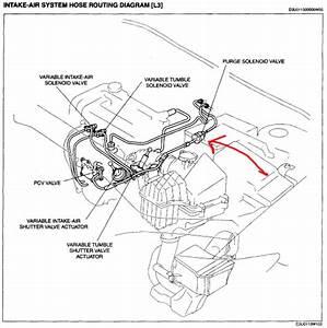My 2005 Mazda 3 2 3 Surges  Chugs  Etc Intermittantly