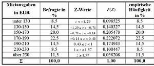 Kritische Produktionsmenge Berechnen : beispiele und aufgaben im modul chi quadrat tests ~ Themetempest.com Abrechnung
