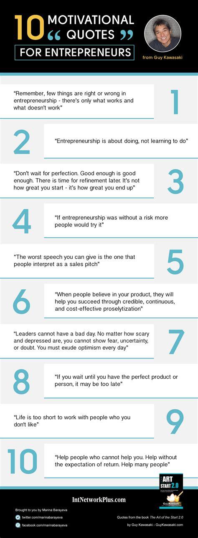 century 21 si鑒e social franquicia century 21 españa 10 citas motivacionales para los emprendedores franquicia century 21 españa