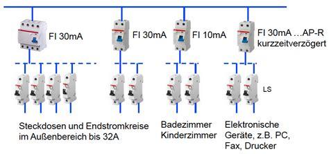 Leitungsschutzschalter Garage by Pin Joachim Auf Elektrik Elektro Und Leuchten
