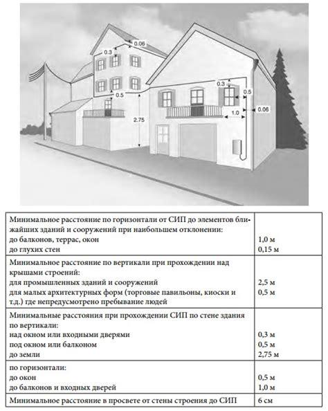 Потери электроэнергии при передаче на большие расстояния. Структура потерь электроэнергии. Оценка потерь в линии на конкретном примере