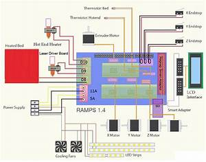Ramps 1 4 3d Printer Control Board