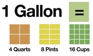 11 gallons in pints how many pints in a gallon how many are there