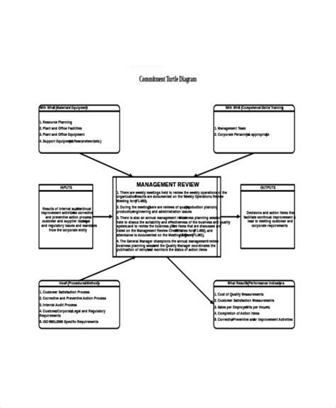 turtle diagram template diagram template 18 free word pdf documents free premium templates