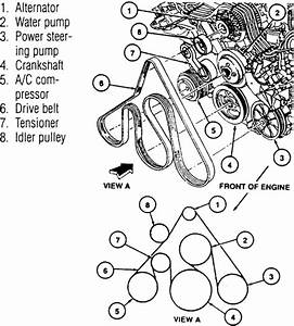 Solved  Drive Belt Diagram 4 6liter Lincoln