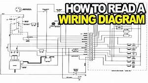 Electrical Installation For Dummies